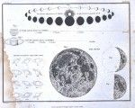 printables - Astronomy – Rare Book 2 from vintageprintable.com