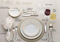 Table Setting - Formal Dinner 4 Courses: Soup, Fish, Main Dish, Dessert.