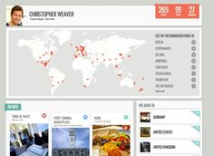 Everplaces Creates A Pinterest For The Real World