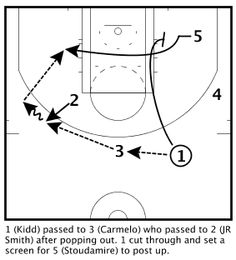 New York Knicks Post-Up for Amar'eStoudemire