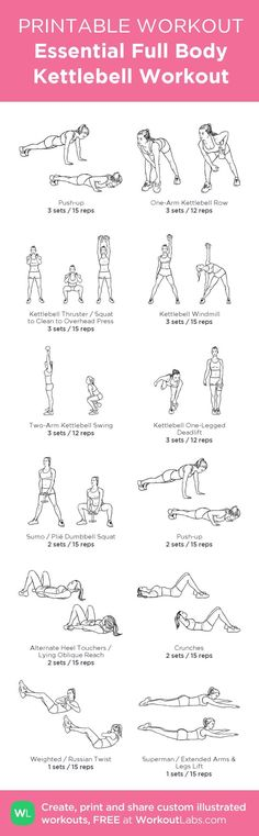 Essential Full Body Kettlebell Workout