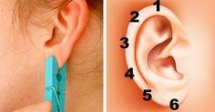 Er zijn 6 verschillende plekken op je oor waar de zenuwen verbonden zijn met verschillende organen. Druk op deze verschillende plekken heeft dan ook elk een verschillend effect. Zie op de foto waar deze plekken precies zitten. 1 Het bovenste gedeelte van je oor is verbonden met je rug en schouders. Druk daarom hier 1 …