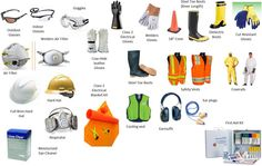 The stringent regulations related to occupational health and safety is the key growth driver for the global personal protective equipment market. The increasing consumer awareness about personal safety at workplace is another important factor for the growth of this market. Explore Full Report at: http://bit.ly/2efBiJJ