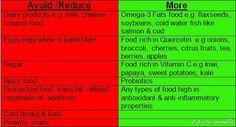 Allergic Rhinitis not getting better despite medication? Time to re-look your diet