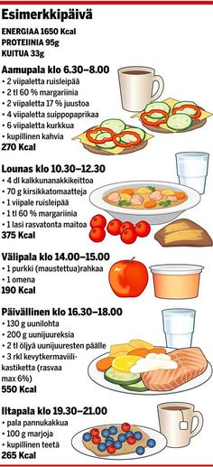 Health Fitness, Pizza, Health And Fitness, Fitness