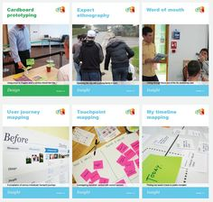 21 Card Decks for Creative Problem Solving, Effective Communication & Strategic Foresight | Lukor.net