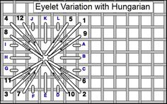 Eyelet Variation with Hungarian