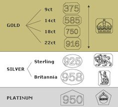 David Laws Hallmarking becomes a sign of trust