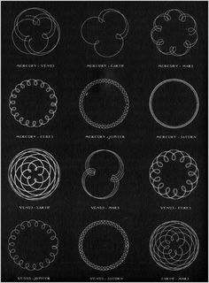 chaosophia218:  John Martineau -Patterns of rotation.