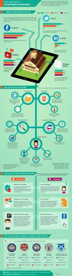 Pros y contras de la redes sociales en la educación | Infografias - Las mejores infografias de Internet - Internet Infographics