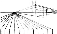 perspective drawing lesson: converging parallel lines