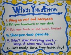 Great specific list for what should be covered and gone over in the first few days of school.