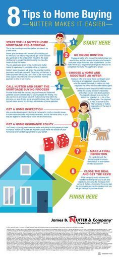 8 tips for home buying