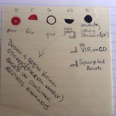Voting sticker idea for evaluation matrix