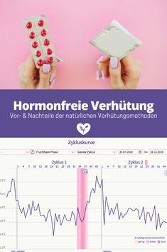 Du hast die Pille und ihre Nebenwirkungen statt? Und möchtest auf eine Verhütungsmethode, die in deinen Hormonhaushalt eingreift, verzichten? Im folgenden Beitrag erkläre ich dir, welche Methoden der natürlichen Verhütung es gibt, wie sicher diese sind, welche Vor- und Nachteile die Verhütung ohne Hormone hat und wie du auch mit einem unregelmäßigen Zyklus hormonfrei verhüten kannst. Foodblogger, Fertility, Pills, Healthy Food, Deutsch, World