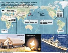 U.S. Plans New Asia Missile Defenses