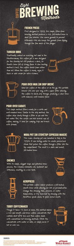 8 COFFEE BREWING METHODS- Fantastic Beybeee :hearts: