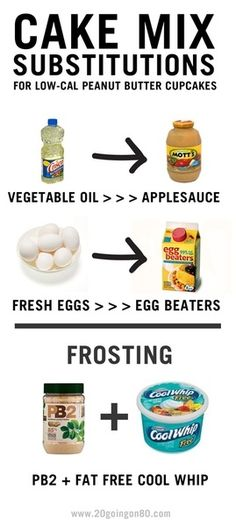 Cake Mix Substitutions