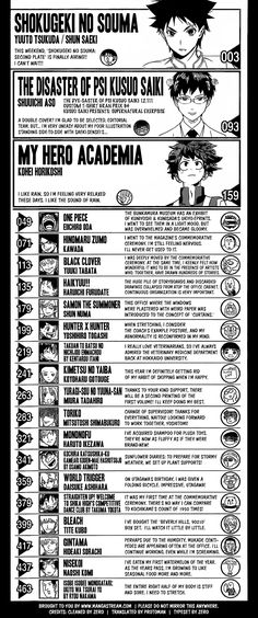 Weekly Shonen Jump Author Comments Issue 30 / 2016 - Manga Stream