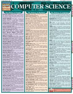 QuickStudy 4 page Computer Science study guide. Essential information for computer science students. Computer Literacy, Computer Coding, Computer Basics, Computer Engineering, Computer Technology, Computer Programming, Computer Science, Science And Technology, Computer Lessons