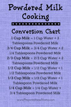 Powdered Milk Cooking Tips and Recipes. I use powdered milk in cooking if I'm running low on milk. You can't tell you've used powdered milk in recipes! Cooking Measurements, Food Charts, Powdered Milk, Homemade Buttermilk, Homemade Biscuits, Baking Tips, Baking Ideas, Kitchen Hacks, Gastronomia