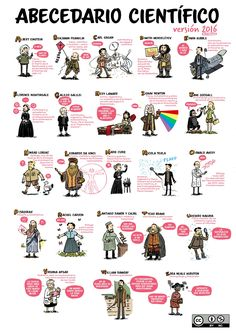 Historieta/History in comics - Scientific Alphabet This resource is presented as. Science Classroom, Teaching Science, Science Education, Science For Kids, Science And Nature, Science And Technology, Science Facts, Science Resources, Science Experiments