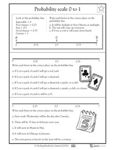 Worksheets 7th Grade Probability Worksheets probability worksheets math pinterest simple and heres a page where students plot the answers to questions on line from 0