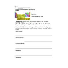 periodic table trends activity pdf