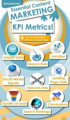 9 Content Marketing KPIs You Should Track - Infographic #content #maketing #kpi #metrics   Download digital marketing banners for visual marketing via Shutterstock  Artificial Intelligen... - SEO - Google+