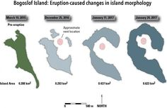 01/27/2017 - Morphologic changes in the size and shape of Bogoslof Island resulting from the eruptive activity of 2016-17 as of January 24, 2017. Island outlines derived from satellite images. Location of the active vent is approximate.