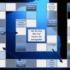 Game Boards: Game boards can be used with any subject or lesson. This one has a deep sea theme that is exciting for students! Game boards are perfe...
