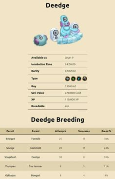 my singing monsters breeding for Deedge. For more updates on breeding guides for my singing monsters add this referal code in the my singing monsters app>settings>submit referal and enter this code: 11573323DD. Thanks for support!