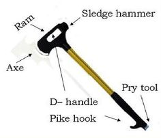 The TNT 5-in-1 Survival Tool – Axe, Ram, Sledge Hammer, Pry Bar, and Pike!