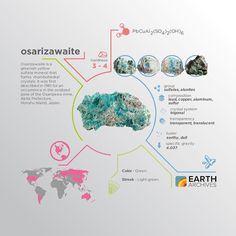 Osarizawaite was first described in 1961 for an occurrence in the oxidized zone of the Osarizawa mine Akita Prefecture Honshu Island Japan. #science #nature #geology #minerals #rocks #infographic #earth #osarizawaite