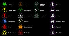 What each symbol/icon means on John's hub.