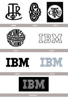 IBM - logo evolution, history -- interesting changes thru the years.