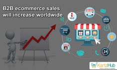 It is forecasted that it will even rise beyond the business-to-consumer market. The support of a multi-channel marketing system, various eCommerce platforms and the latest technologies such as inventory management software, has transformed sales. Software Sales, Ecommerce Software, Tracking Software, Accounting Software, Order Management System, Inventory Management Software, Consumer Marketing, Online Marketing, Online Sales