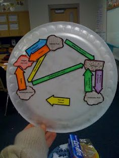 rock cycle song plus ideas for layers of rocks