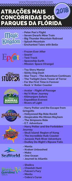Learn about the most popular attractions in Orlando Parks in 2018 Walt Disney Orlando, Walt Disney World, Disneyland Orlando, Top Disney Movies, Best Disney Animated Movies, Disney Animated Classics, Orlando Florida, Orlando Parks, Orlando Magic