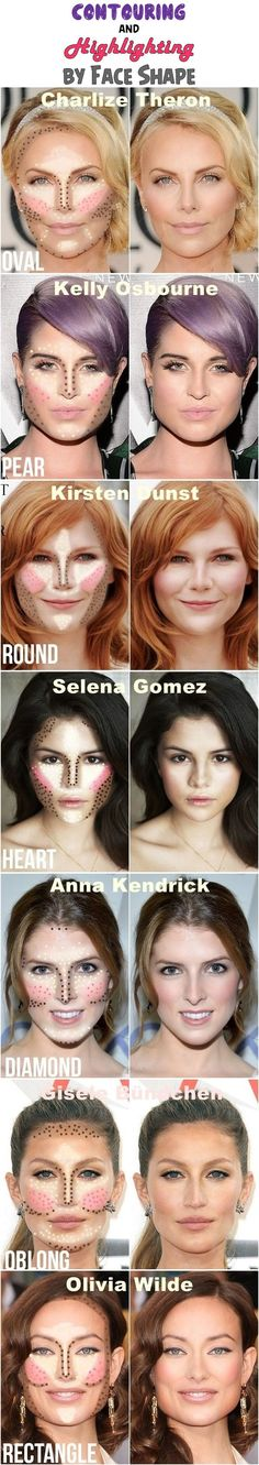 Contouring and Highlighting by Face Shape