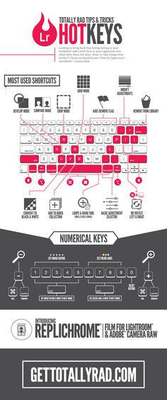 Looking to bring that loving feeling back to your workflow? Add a little heat to your Lightroom love affair with our Lightroom Hot Keys Infographic.