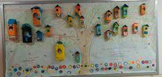 CASETES PER  A  OCELLS     Al passadís, i tot aprofitant que estem estudiant alguns animals com les aus i els insectes, hem fet un mural ...