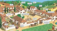 Capítulo 9 - Domus, Insula, Villas y Palacios Historical Architecture, Ancient Architecture, Villas, Sims House Plans, Ancient Romans, Roman Empire, Dolores Park, Hotels, Mansions