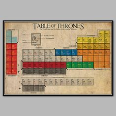 Table of Thrones // Guide to the Living and Dead of Westeros // 19X13 inch Fine Art Print