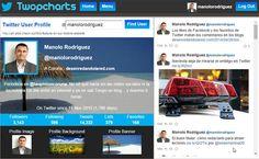 Twopcharts es una aplicación gratuita que ofrece más de 50 tipos de datos diferentes sobre cualquier cuenta de Twitter