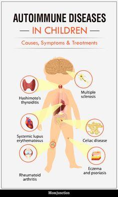 Autoimmune Diseases In Children - Causes, Symptoms And Treatments