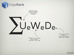 EdgeRank: no todos tus fans ven tus publicaciones en Facebook
