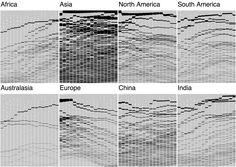 Visualizing 590 Cities | visualizing.org