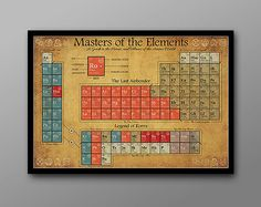 The Last Airbender table of characters | Community Post: The 33 Best Geeky Things To Buy On Etsy  I so need this for my room!!!