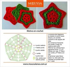 Also U can make ur own awesome star blankie , continue crocheting and thats it :) Crochet Christmas Hats, Christmas Crochet Patterns, Crochet Ornaments, Holiday Crochet, Crochet Crafts, Crochet Projects, Crochet Snowflake Pattern, Crochet Stars, Crochet Flowers